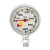 Contact pressure and indicator gauges