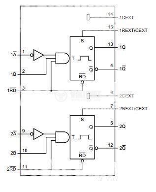 Интегрална схема 74HC123, TTL съвместима, Dual retriggerable monostable multivibrator, DIP16 - 2