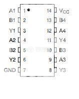 Интегрална схема 74HC132,  TTL съвместима, Quad 2−Input NAND Gate with Schmitt−Trigger Inputs, DIP14 - 2