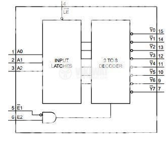 Интегрална схема 74HC137, TTL съвместима, 3-to-8 line decoder/demultiplexer, DIP16 - 2