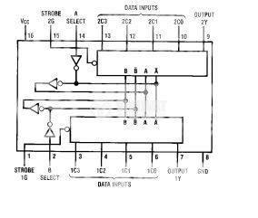 Интегрална схема 74HC153, TTL съвместима, Dual 4-Input Multiplexer, DIP16 - 2