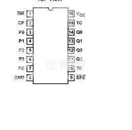 Интегрална схема 74HC161, TTL съвместима, High-Speed CMOS Logic Presettable Counters, DIP16 - 2