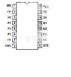 Интегрална схема 74HC163, TTL съвместима, High-Speed CMOS Logic Presettable Counters, DIP16 - 2
