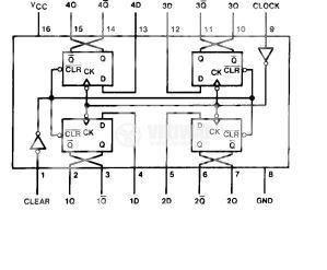 Интегрална схема 74HC175, TTL съвместима, Quad D-Type Flip-Flop With Clear, DIP16 - 2