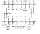 Интегрална схема 74HC194, TTL съвместима, 4-bit high speed bidirectional shift register, DIP16 - 2