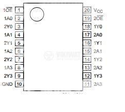 Интегрална схема 74HC244, TTL съвместима, Octal buffer/line driver; 3-state, DIP20 - 2