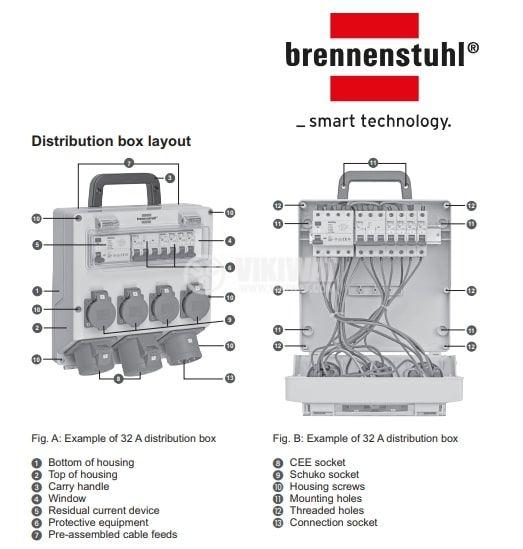 Подвижно разпределително табло с предпазители, WV 4/32 A, Brennenstuhl, IP44, влагозащитено, 1154890020 - 9