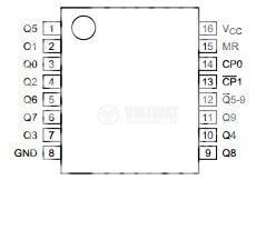Интегрална схема 74HC4017, TTL съвместима, Johnson decade counter, DIP16 - 2