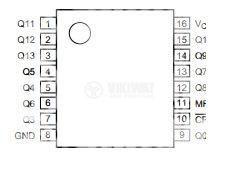 Интегрална схема 74HC4020, TTL съвместима, 14-stage binary ripple counter, DIP16 - 2