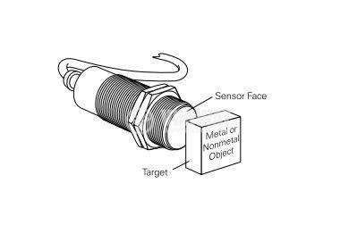 Capacitive Sensor, CA30U11L, M30x75mm, 90-250VAC, NO, range 20mm, non-shielded - 2