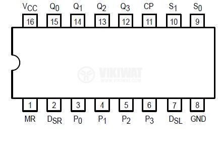 Интегрална схема 74S194, TTL серия S, 4-BIT BIDIRECTIONAL UNIVERSAL SHIFT REGISTER, DIP16 - 2
