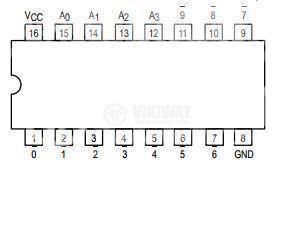 Интегрална схема 7442, TTL, BCD TO DECIMAL DECODER, DIP16 - 2