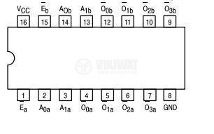 Интегрална схема 74LS139, TTL серия LS, DUAL 1-OF-4 DECODER/ DEMULTIPLEXER, DIP16 - 2
