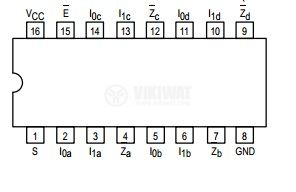Интегрална схема 74LS158, TTL серия LS, QUAD 2-INPUT MULTIPLEXER, DIP16 - 2