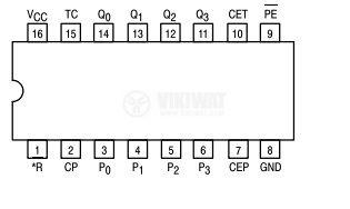 Интегрална схема 74LS161, TTL серия LS, BCD DECADE COUNTERS/ 4-BIT BINARY COUNTERS, DIP16 - 2