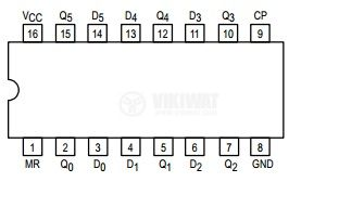 Интегрална схема 74LS174, TTL серия LS, HEX D FLIP-FLOP, DIP16 - 2