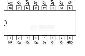 Интегрална схема 74LS175, TTL серия LS, QUAD D FLIP-FLOP, DIP16 - 2