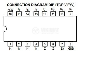 Интегрална схема 74LS251, TTL серия LS, 8-INPUT MULTIPLEXER WITH 3-STATE OUTPUTS, DIP16 - 2