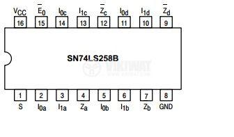Интегрална схема 74LS258, TTL серия LS, Quad 2-Input Multiplexer with 3-State Outputs, DIP16 - 2