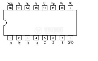Интегрална схема 74LS151, TTL серия LS, 8-INPUT MULTIPLEXER, DIP16 - 2