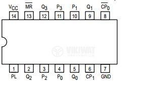 Интегрална схема 74LS196, TTL серия LS, 4-STAGE PRESETTABLE RIPPLE COUNTERS, DIP14 - 2