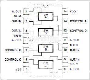Интегрална схема 4016, CMOS, Quand bilateral Switch, DIP14 - 2
