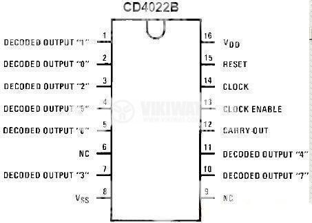 Интегрална схема 4022, CMOS, Counter / Dividers, DIP16 - 2