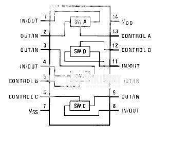 Интегрална схема 4066 / К561КТ3, CMOS, Quad Bilateral Switch, DIP14 - 2
