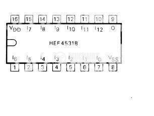 Интегрална схема 4531, CMOS, 13-input parity checker/generator, DIP16 - 2