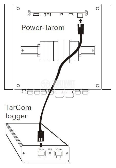 Data logger for solar power systems, PA Tarcom Ethernet, Ethernet interface, 12V/24V/48V - 3