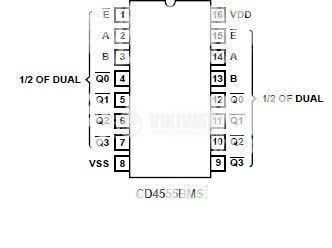 Integrated Circuit 4555, CMOS, Dual Binary to 1 of 4  Decoder/Demultiplexers, DIP1