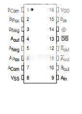 Интегрална схема 4583, CMOS, dual Schmitt trigger, DIP16 - 2