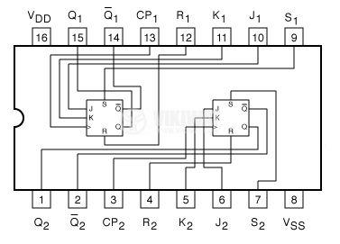 Интегрална схема 4027, CMOS, Dual J-K Master/Slave Flip-Flop, SOIC16, SMD - 2
