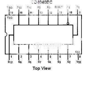 Интегрална схема 4040, CMOS, 12-Stage Ripple Carry Binary Counters, SMD - 2