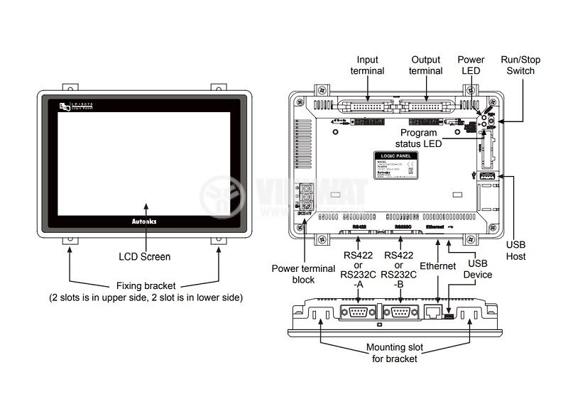 Сензорен дисплей HMI + PLC + I/O модул LP-S070-T9D6-C5R - 4