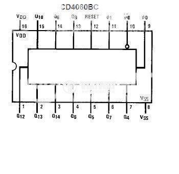 Интегрална схема CD4060BM - 2