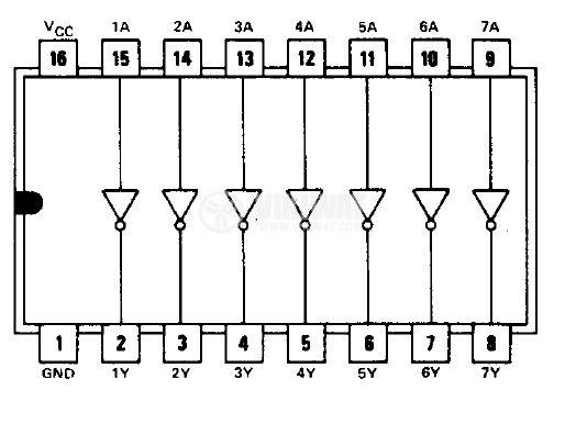 Интегрална схема 75498, TTL съвместим, MOS- to-LED 7-OR 9-CHANNEL DRIVERS, DIP16 - 2