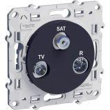 Розетка комбинирана, двойна, TV, F конектор, за вграждане, черен, S540461
