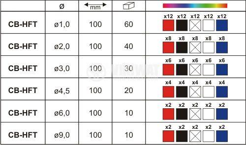 Кутия с термосвиваем шлаух, 100mm, ф1mm, ф2mm, ф3mm, ф4.5mm, ф6mm, ф9mm, 2:1, многоцветен   - 2