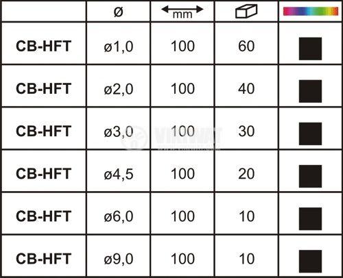 Кутия с термосвиваем шлаух, 100mm, ф1mm, ф2mm, ф3mm, ф4.5mm, ф6mm, ф9mm, 2:1, черен  - 2