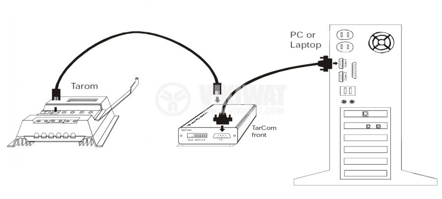 Data logger for solar power systems, PA Tarcom 01, Serial, 12V/24V/48V - 4
