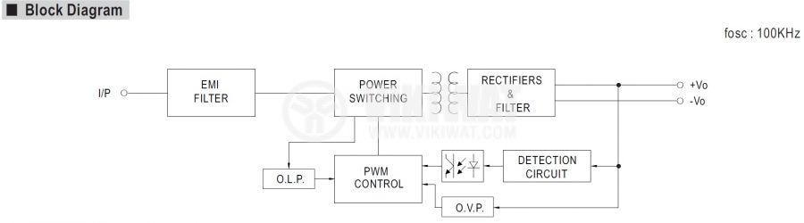 Импулсно захранване за DIN шина 5VDC, 3A, 15W - 2