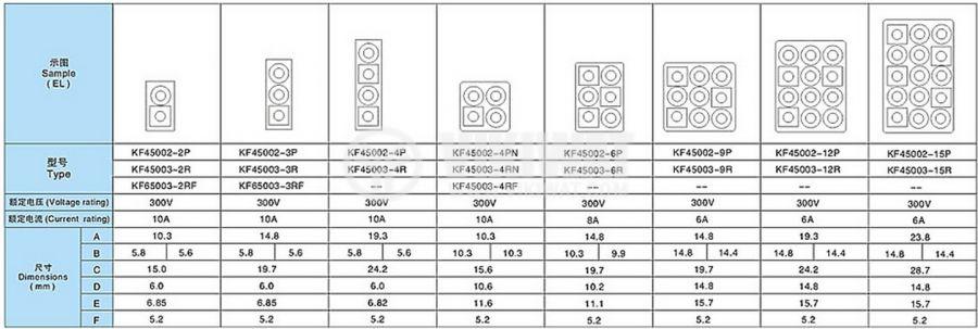 Конектор за обемен монтаж женски, VF45003-3RF, 3 пина - 3