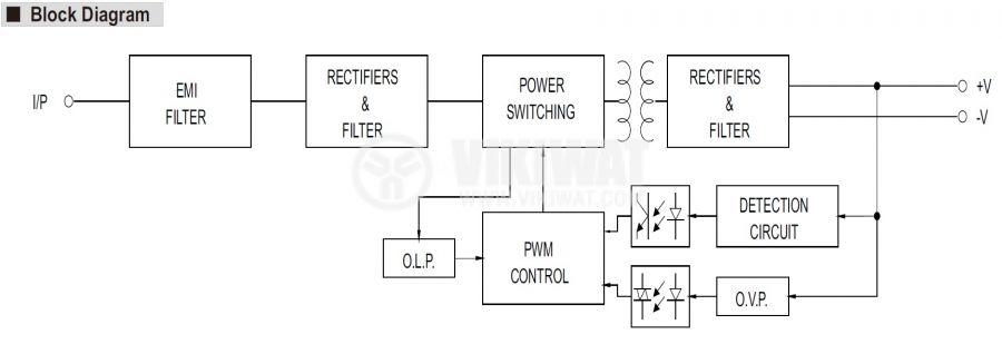 Импулсно захранване за DIN шина 10.8~13.8/12VDC, 4.5A, 54W - 2
