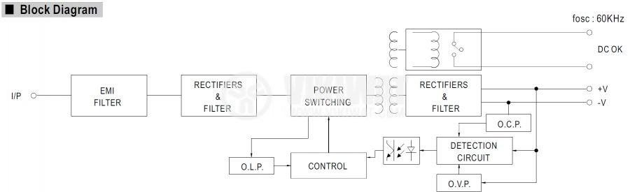 Импулсно захранване за DIN шина 48/48~56VDC, 0.83A, 40W - 2
