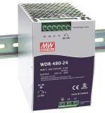 Импулсно захранване за DIN шина WDR-480-24, 24~28/24VDC, 20A, 480W, MEAN WELL