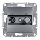 Розетка двойна, TV, SAT, цвят стомана, EPH3400462