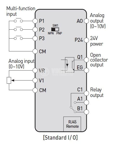 Frequency inverter LSLV0008M100-1EOFNS - 2