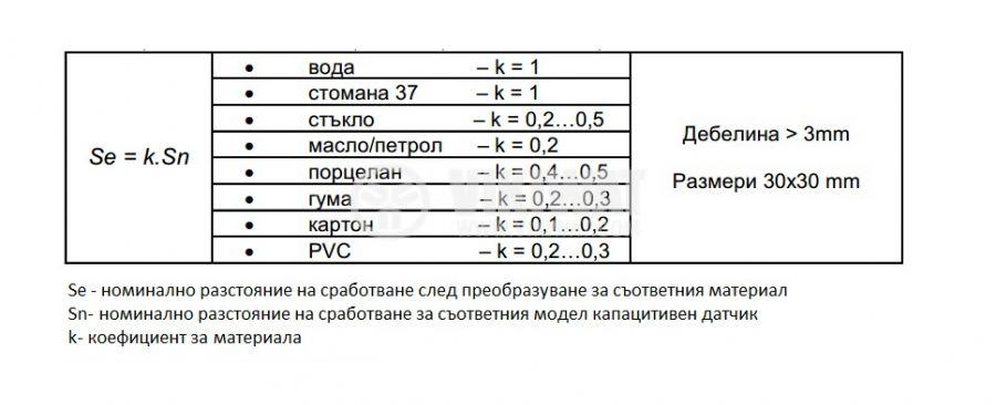 Капацитивен датчик, CD18P21L, 10-30 VDC, PNP, NO, М18x80mm, 8mm, неекраниран - 4