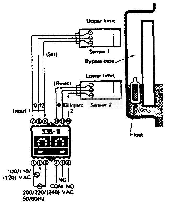 Контролер за оптичен датчик, S3S-B10, 110 / 220 VAC, управление на един или два датчика, 12pins - 8